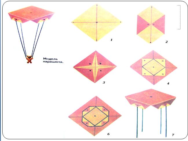 Видео как сделать парашют из бумаги